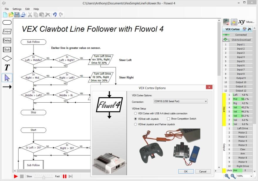 Flowol for VEX Cortex